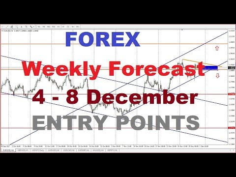 Weekly Forex Analysis, Entry Points, 4 - 8 December, Main Pairs, Gold,