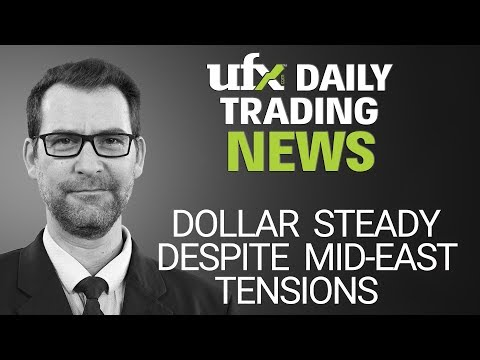UFXDaily Forex Currency Trading News 16-April-2018