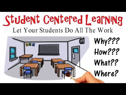 Student Centered Learning: Why, How, & What