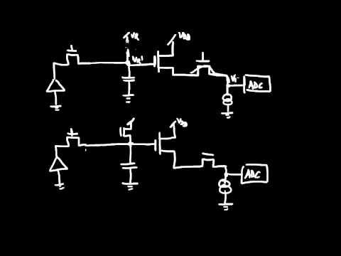 Noise Single Pixel 1 (re-edit) [8 of 10 Image Sensor Noise]
