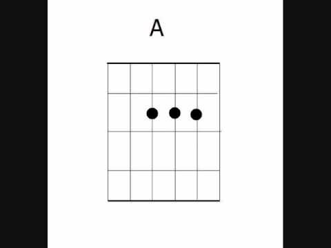 How to Play Love Drunk by Boys Like Girls on Guitar