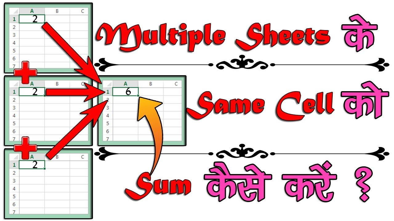 How to Sum Same Cell from Multiple sheets in Excel│Add Same cell in  Multiples sheet