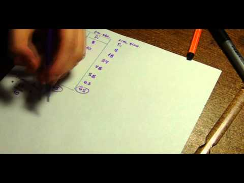 Vídeo Curso estatistica