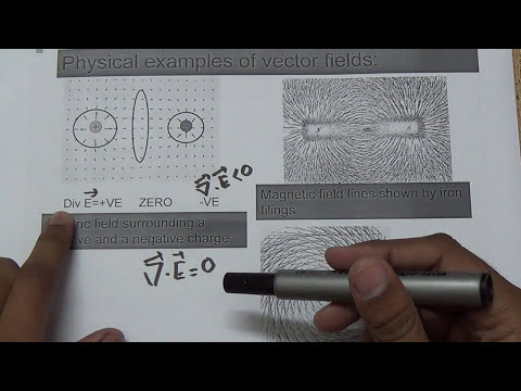 Electrodynamics basics for Engineering Physics course Part-1