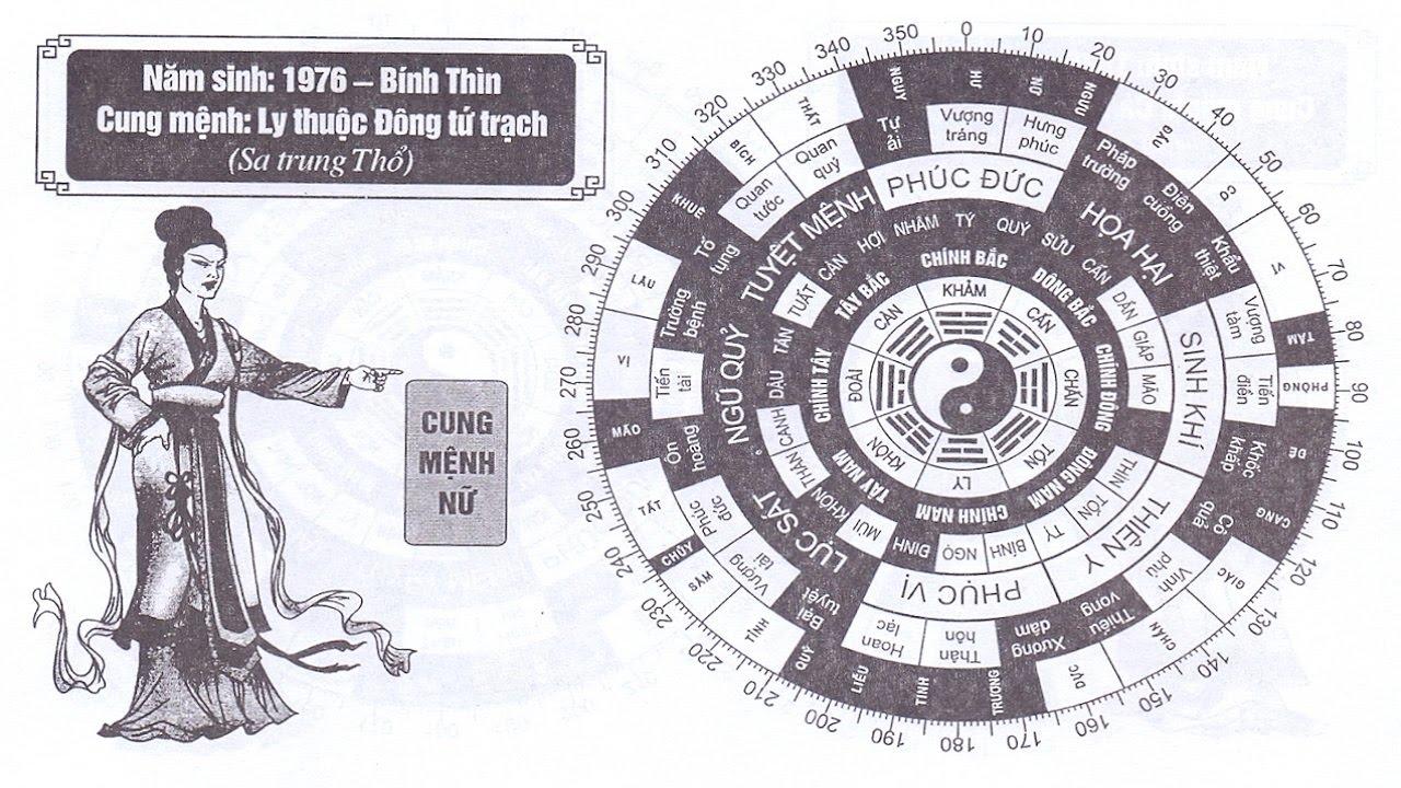 TỬ VI NỮ SINH NĂM 1976 - BÍNH THÌN CUNG MỆNH PHONG THỦY HỢP TUỔI GÌ?