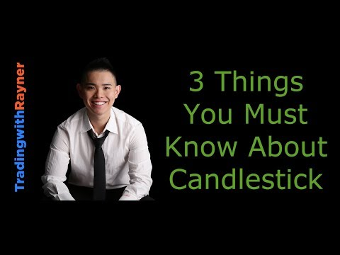 Candlestick Pattern Trading #14: How to Read Candlestick Patterns like a Pro by Rayner Teo