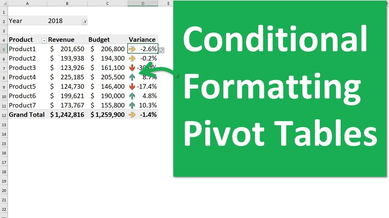 How to Apply Conditional Formatting to Pivot Tables - Excel Campus