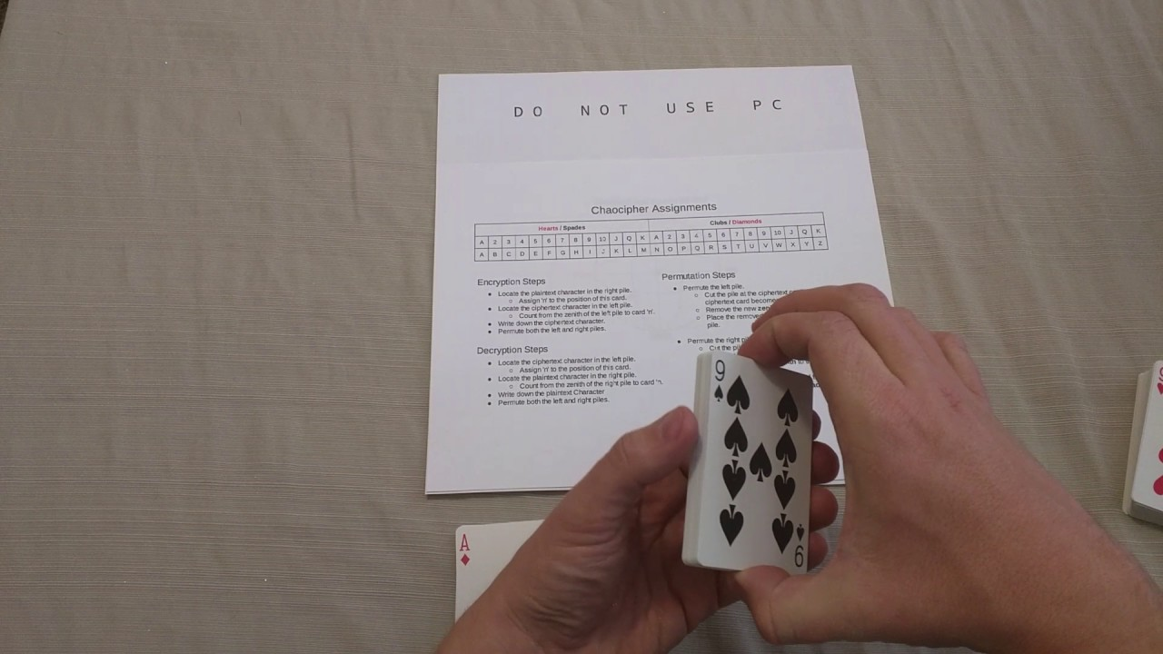 Playing Card Ciphers
