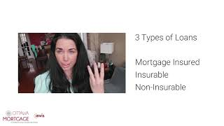 Who is getting the best Mortgage Rates Part 2