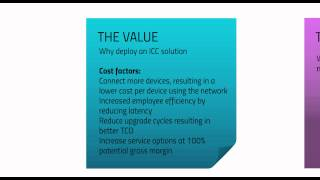 ICC Transforming Networks