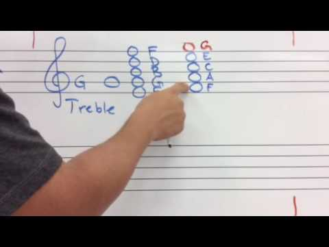 Pitch Lesson #1: Treble Clef Pitches, Ledger Lines, Staff