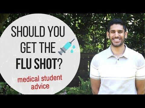 Flu Shot | Should I Get My Flu Shot? | Canadian Medical Student