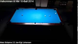Mats Schjetne vs. Jan-Egil Johansen