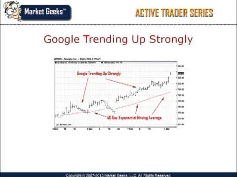 Swing Trading Stocks Techniques – How To Find Trending Markets and Managing Risk