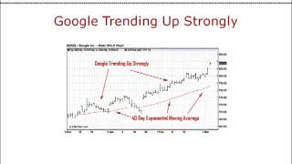 Swing Trading Stocks Techniques - How To Find Trending Markets and Managing Risk