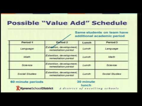 Restructured Middle School Schedule Under Consideration