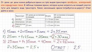 Задача 3 №26682 ЕГЭ по математике. Урок 11