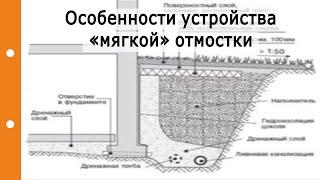 Особенности устройства «мягкой» отмостки, когда газон примыкает вплотную к цоколю дома.(, 2016-11-24T18:20:50.000Z)