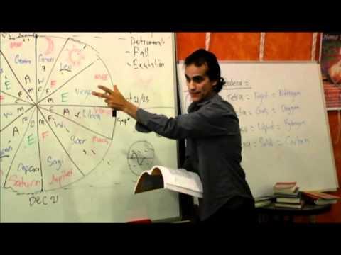 Know Thyself Part 2: Santos Bonacci