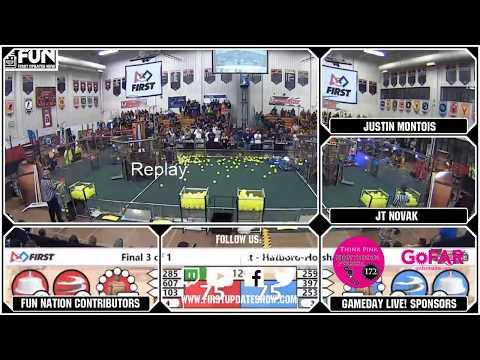 FUN GameDay Live! Ontario Ryerson District.  Starts at 33:37