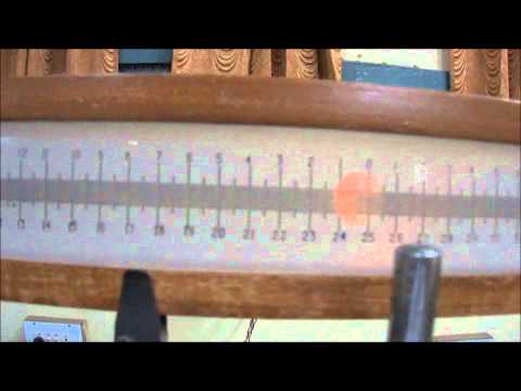 Ballistic Galvanometer (General Elective Electromagnetism)