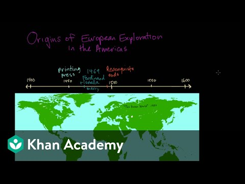 Origins Of European Exploration In The Americas