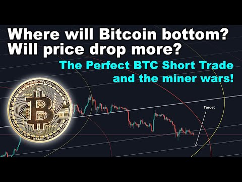 Bitcoin Bottom? Will We Drop More? The Perfect BTC Short Trade, BTC Miner Wars, Price Targets & TA