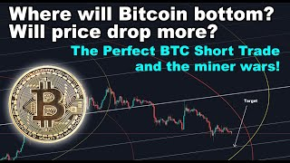 Bitcoin bottom? Will we drop more? The perfect BTC short trade, BTC Miner wars, Price Targets &