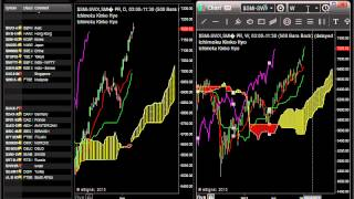 Weekly Ichimoku Global Stock Market 1-14-13:  Check out the Sweden & Turkey Stock market.