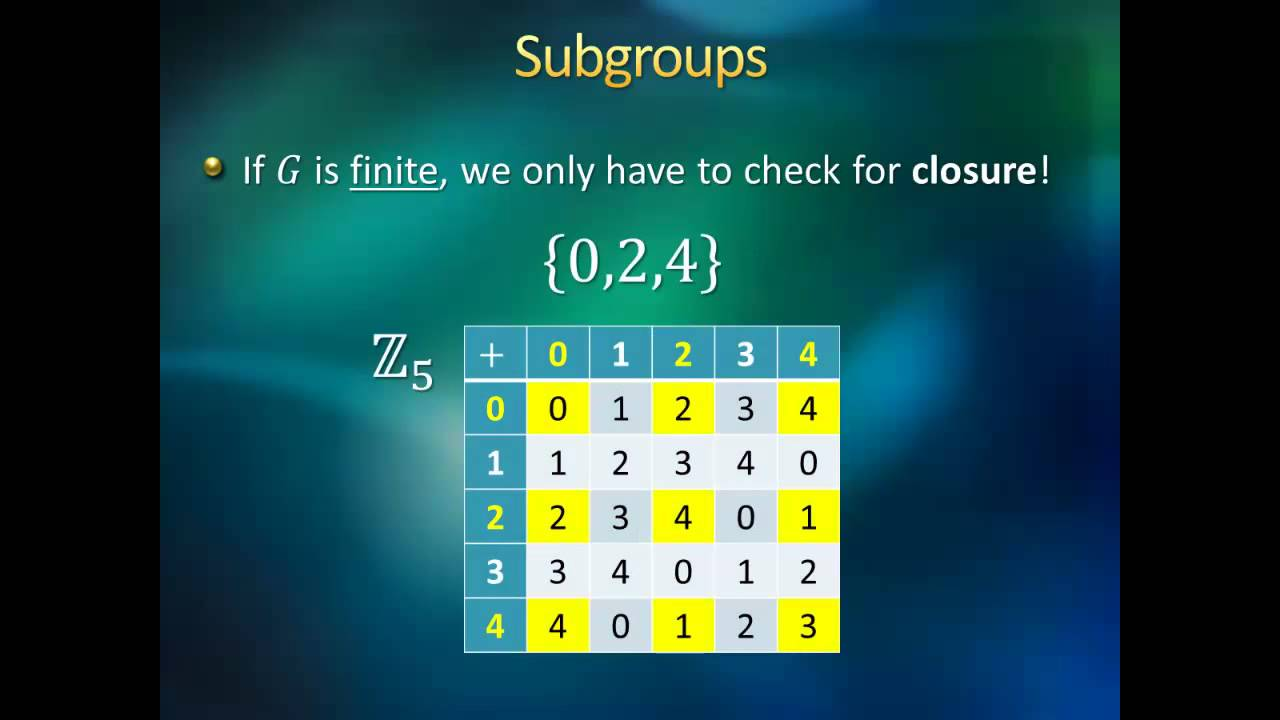 Introduction to Higher Mathematics - Lecture 16: Group Theory - YouTube