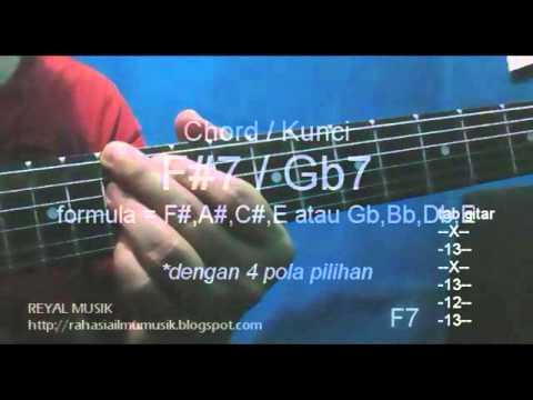 Belajar Kunci Gitar Pemula - 12 Chord Dasar Dominant : C7 C#7 D7 D#7 E7 F7 F#7 G7 G#7 A7 A#7 B7