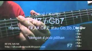 belajar kunci gitar pemula 12 chord dasar dominant c7 c 7 d7 d 7 e7 f7 f 7 g7 g 7 a7 a 7 b7