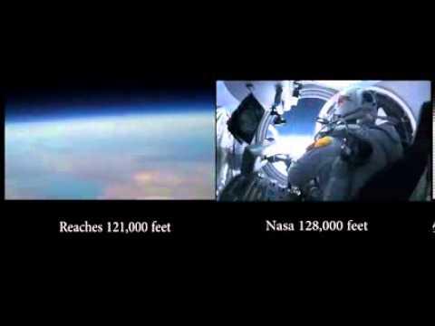 Proof the Earth is Flat, NASA lies! - YouTube
