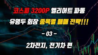 3200P 유영두 회장 종목별 엘리어트파동 1월 목표가…