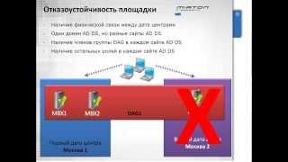 Высокая доступность Exchange server 2013 и Lync server 2013 (Часть 3)(Курсы для IT: http://www.rudilya.ru Решения в IT: http://www.miaton.ru Статьи об IT: http://www.itband.ru Высокая доступность решений на..., 2014-02-16T14:08:28.000Z)