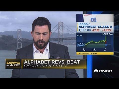 Alphabet reports quarterly earnings