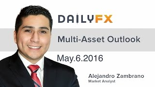 Forex: London Session Review May 6, 2016