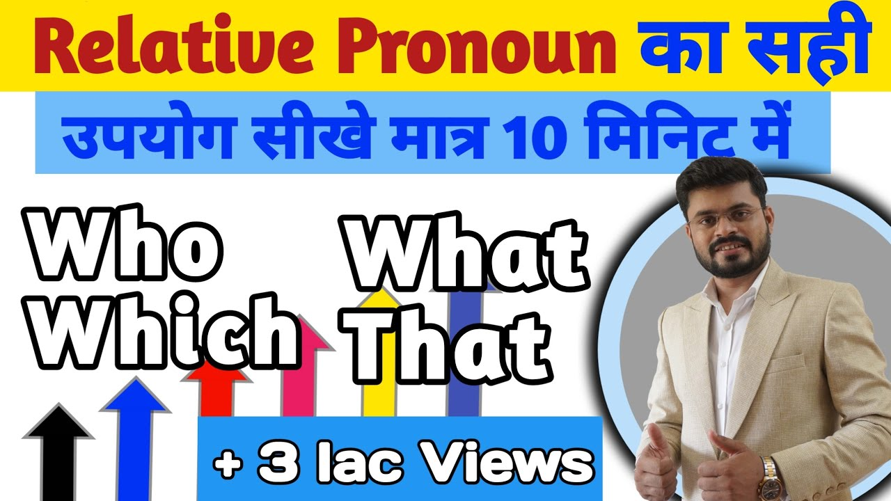 1  PART Relative Pronouns WHO, WHAT, THAT & WHICH by Persona Institute For  English