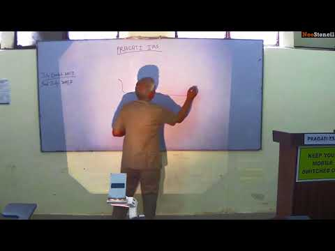 Geography | Oceanography | Majid Husain | Demo Vedio | UPSC | Neostencil