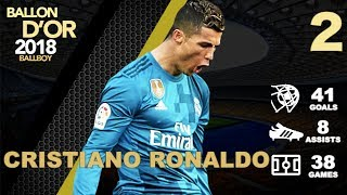 Ballon D'or 2018 RATINGS so far. [APRIL] Top 10 Best Football Players of 2018