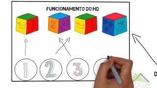Aula 3.2 - Software - Aplicativos, Acessórios, Utilitários, Freeware e Shareware