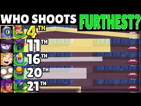 Brawl Stars OLYMPICS 2! | The RANGE Test! | Who SHOOTS Furthest?!