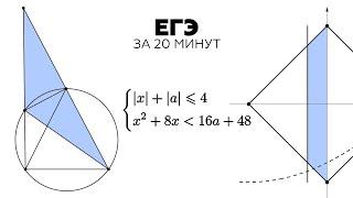 видео профильная подготовка к ЕГЭ по математике