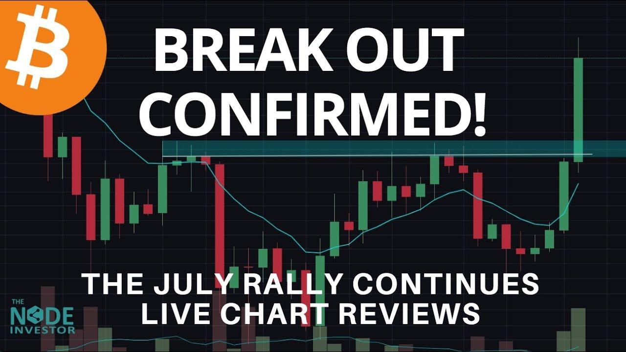 Live Market Update 7 17