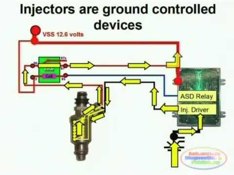 injector circuit wiring diagram youtube 5 20 depo aqua de u2022 rh 5 20 depo aqua de