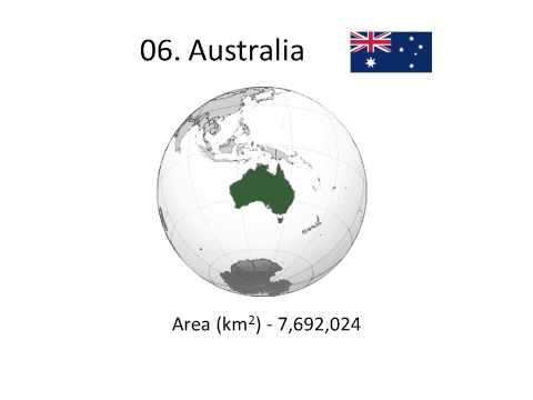 10 largest countries (by area)