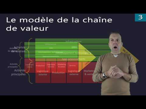 Comprendre le modèle VRIO : pour être distinctif et inimitable [Philippe Gattet]из YouTube · Длительность: 3 мин45 с