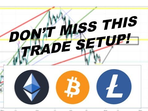 Litecoin Bitcoin Ethereum – Market Update 7/29/19 BULL MOVE STRONG POTENTIAL