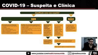 Gambar cover COVID-19 (Parte 02) - Apresentação clínica, caso suspeito e direcionamento do paciente - Aula MR