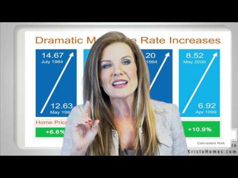Home Prices Decreasing?